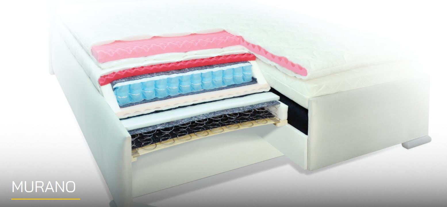 1341a437f6c33 Topper je vynikajúci doplnok pre každý typ matraca. Topper je vhodný na  ochranu matraca a komfortu spánku, ktorý sa stáva luxusným zážitkom.